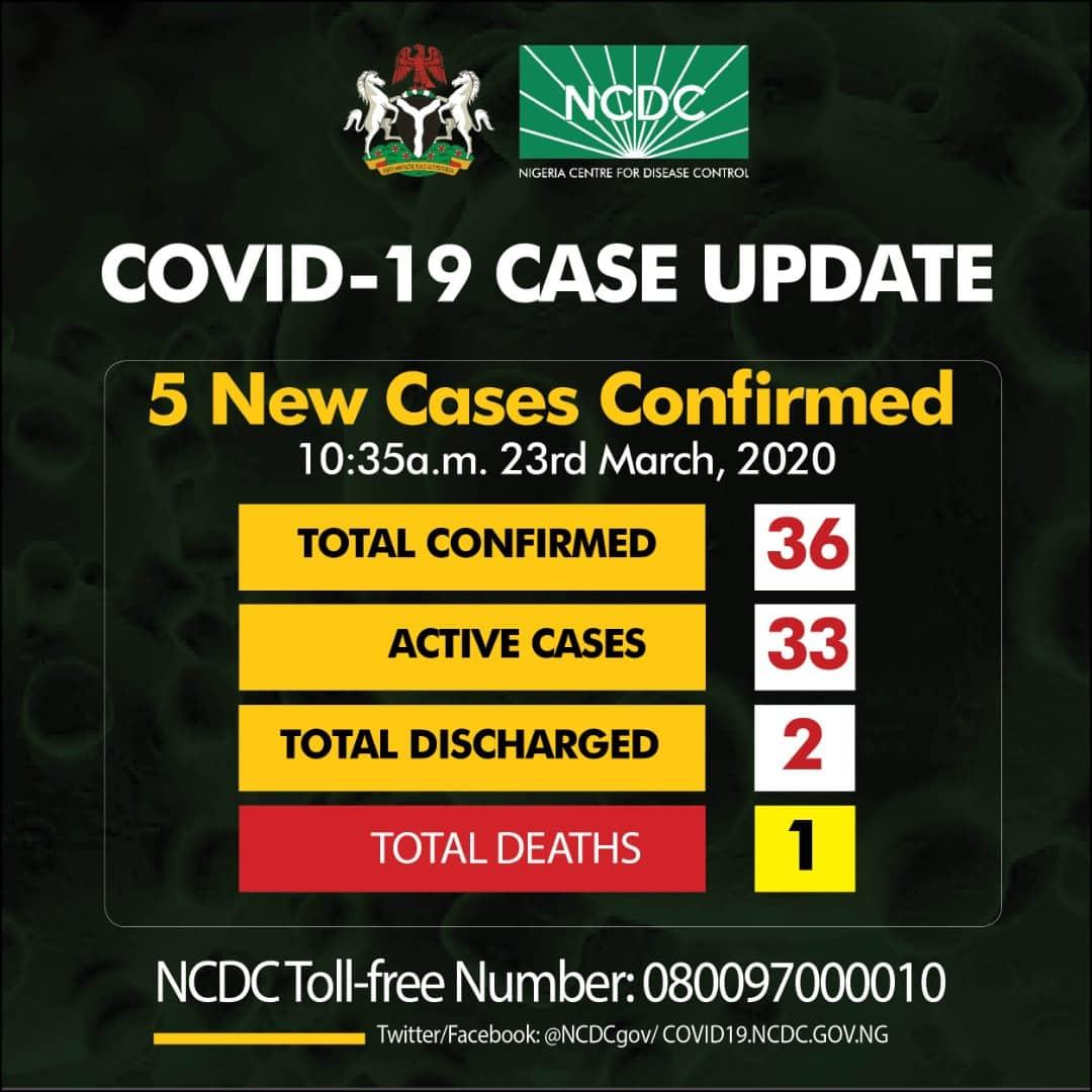 Nigeria Records It First Coronavirus death [FULL DETAILS]